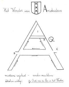 het-wonder-van-amsterdam